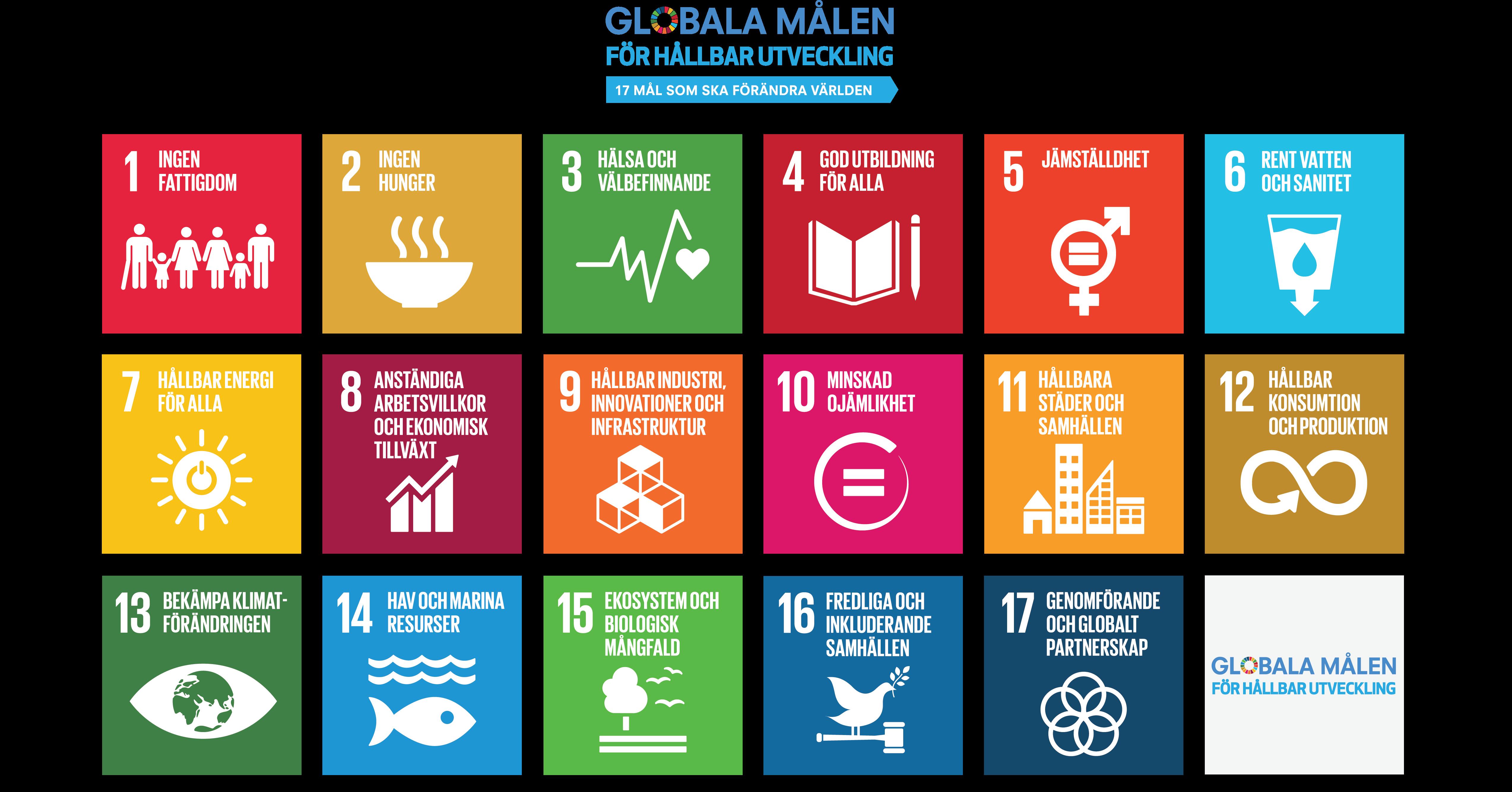 SDG_POSTER_SE_partner_web