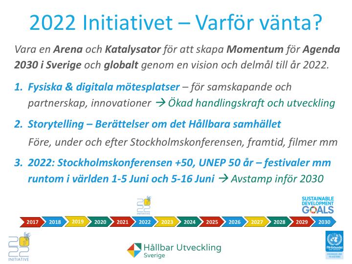 2022_Initiative_Why wait?