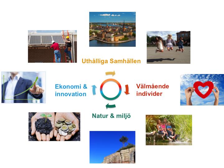 Hållbarhet_1