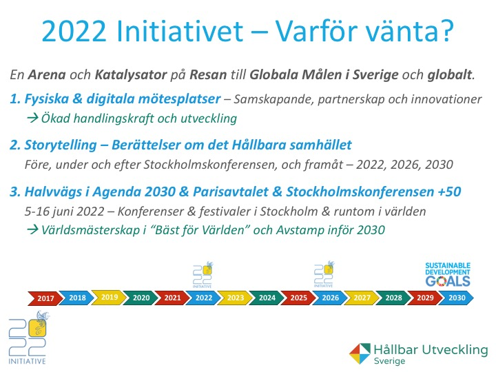 2022_Initiative_sammanfattning